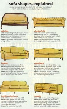 ARMS AND SEATS AND LEGS AND SKIRTS – SOFAS 101