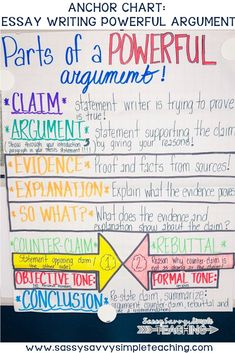 The Best Anchor Charts – Sassy Savvy Simple Teaching Essay Writing Anchor Chart – Parts of a Powerful Argument Anchor Chart – Counterclaim and Rebuttal writing Argumentative Writing, Informational Writing, Persuasive Writing, Teaching Writing, Teaching Ideas, Math Writing, College Teaching, Paragraph Writing, Kindergarten Writing