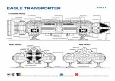 From the Space 1999 archives Spaceship Design, Spaceship Concept, Cosmos 1999, Starfleet Ships, Sci Fi Spaceships, Sci Fi Shows, Sci Fi Tv, Vintage Space, Science Fiction Art