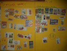 ...Το Νηπιαγωγείο μ' αρέσει πιο πολύ.: Ο Υγιεινούλης μας μας μαθαίνει να τρώμε σωστά. Photo Wall, Healthy Eating, Frame, Blog, Decor, Eating Healthy, Picture Frame, Photograph, Decoration