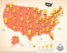 1/3 of all new brewery permits in the united states were in CA, OR, WA, and CO.