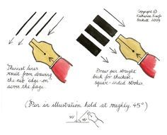 Illustrations of basic calligraphy exercise, very useful!