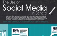 The use of social media in school can't be left to chance; it needs to be mediated.