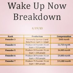 We can't win if we already WUN? You feel me!!!!!? getrichwithme.wakeupnow.com