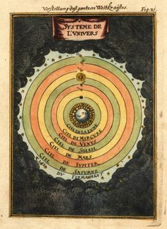 Copper engraving, hand colored in wash and outline, published in Allain Manesson Mallet's description of the world, Frankfurt ,1719