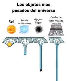 Jajaja aún recuerdo esos tiempos 😂😂💁🏻♀️ Best Memes, Funny Memes, Jokes, Humor Mexicano, Spanish Memes, Quality Memes, Lol, Cool Stuff, Ecuador