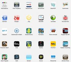 #app #flippedclass Herramientas para dar la vuelta a la clase Screen Shot 2013-11-08 at 18.17.49