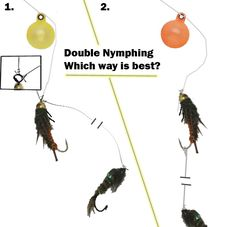 The Double Fly Rig, Catch More Fish Whether you are using Streamers, Nymphs… Fly Fishing Tips, Pike Fishing, Fishing Rigs, Fishing Knots, Best Fishing, Trout Fishing, Fishing Stuff, Bait And Tackle, Brown Trout