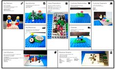 Training on Combining Lego Serious Play and Business Model Canvas | Serious Play Pro