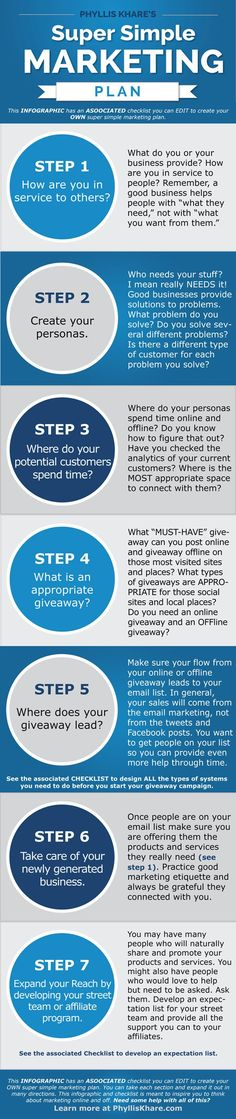 How's this for a super simple #Marketingplan template? #infographic
