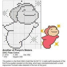 Ponyo's Sister Cross Stitch Pattern