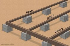 A pier and beam foundation can be used as a base to build any medium-sized, non-residential structure, such as a shed or a barn. In this DecorDezine article, we shall show you the step-by-step procedure for building a pier and beam foundation. Pier And Beam Foundation, Diy Foundation, Shed Building Plans, Shed Plans, Building A Floating Deck, Architecture Foundation, Metal Beam, Framing Construction, Concrete Steps