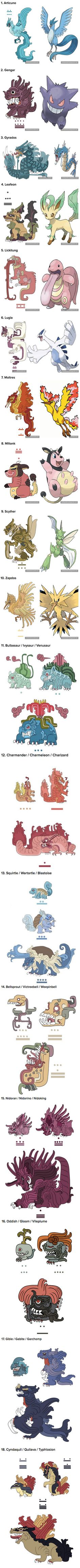 Heres what 18 Pokemon characters would look like as Mayan gods.