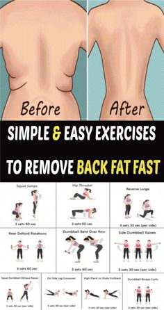 Starting a body structure exercise plan requires a level of commitment. As a newbie, you can exercise more regularly than more sophisticated body home builders. Fitness Workouts, 7 Workout, Back Fat Workout, Fitness Workout For Women, At Home Workout Plan, Easy Workouts, Workout Challenge, Workout Videos, At Home Workouts