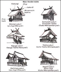 SHINTO SHRINES, PRIESTS, RITUALS AND CUSTOMS - Japan | Facts and Details