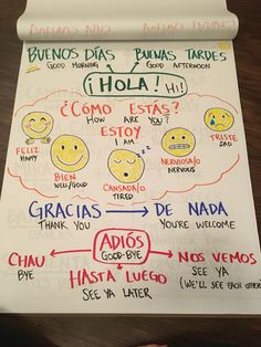 Visual Supports for Novices – Teaching Comprehensibly with Profe Tauchman Visit the post for more. Spanish Lessons For Kids, Learning Spanish For Kids, Spanish Lesson Plans, Spanish Language Learning, Learn Spanish, Learn French, Learning Italian, French Lessons, Spanish 1
