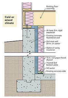 Basement Insulation Retrofits - Fine Homebuilding Article