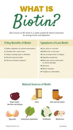 Biotin supports energy levels, healthy blood, and can help to balance glucose levels. Biotin, like the other B vitamins, is found abundantly in food sources Health Facts, Health And Nutrition, Health And Wellness, Health Vitamins, Milk Nutrition, Human Nutrition, Nutrition Store, Wellness Tips, Vitamin A