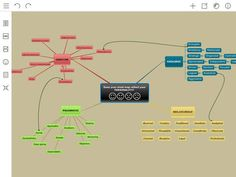 Mindomo (mind mapping) por Expert Software Applications Srl