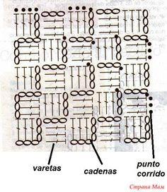 Вязание пледов в технике 2С2. Интересует мнение тех, кто уже вязал пледы в этой технике. ДОПОЛНЯЮ ))