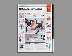 infographics for Men's Health, June and September 2014 issue