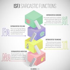 Continuing the series. It's been a while :) ▶ Get this on a pillow or a notebook - a perfect gift for your ISFJ! Sarcastic Functions series: INTP | INTJ | INFJ | INFP | ENTP | ENTJ | ENFP | ENFJ |...