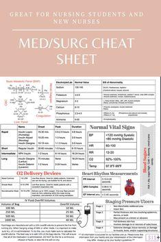laminated medsurg printed cheat sheet MedSurg Cheat Sheet - Printed LaminatedYou can find Cardiac nursing cheat sheets and more on our website. Nclex, Nursing Study Tips, Nursing Information, Medical Surgical Nursing, Cardiac Nursing, Pediatric Nursing, Oncology Nursing, Rn School, Nursing School Notes