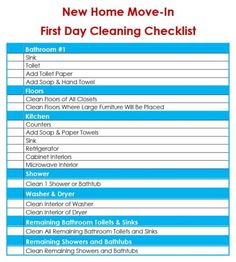 Moving Cleaning Checklist On Pinterest Change Of Address