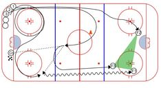 Hockey Drills – Weiss Tech Hockey Drills and Skills Hockey Drills, Hockey Training, Hockey Coach, November 12th, Ice Ice Baby, Ice Hockey, Some Fun, Coaching, Remedies