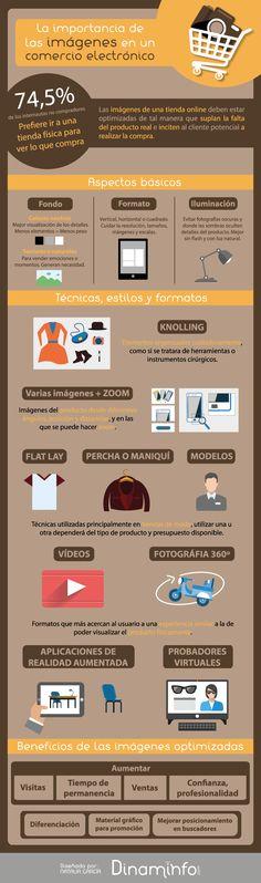 La importancia de las imágenes en Comercio Electrónico #infografia #design #ecommerce