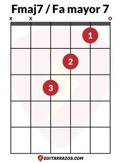 17 Ideas De Acordes De Guitarra Acordes De Guitarra Acordes De Guitarra Para Principiantes Guitarras