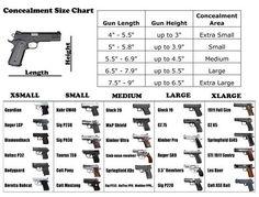 Glock Diagram Gunsmithing Pinterest Diagram Guns
