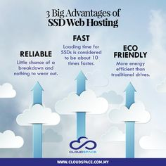 Reliable - Little chance of a breakdown and nothing to wear out. Fast - Loading time for SSDs is considered to be about 10 times faster. Eco-friendly - More energy efficient than traditional drives. Cloud Infrastructure, Cyber Attack, Business Emails, Non Profit, Eco Friendly, Times, Traditional