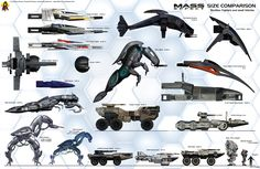 Mass Effect Small Vehicles Size Comparison by Euderion on deviantART