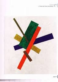 Malevich- Supremus, 1917 ' if this painting is reproduced on a disc and .. spun, tthe result is white light ... It is lightest where the speed of spin is fastest, while the speed is too slow at the spindle to mix the red and green. This is a beautiful painting arising directly out of the colour theory of light.' http://www.incorm.eu/journal2011/suprematist%20palette.pdf