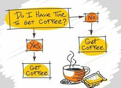 Always time for coffee!