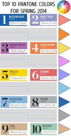 Inspiration for Spring 2014 events.  Top 10 Pantone Colors for the coming season....