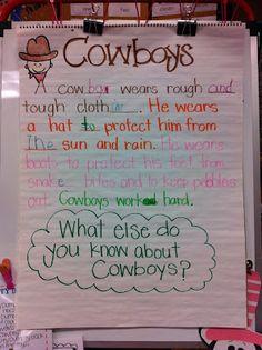 North America Wild West~Welcome to Room wild west unit week one Cowboy Song, Cowboy Theme, Western Theme, Old Teacher, Teacher Boards, Wild West Activities, Texas Western, Western Cowboy, Wild West Theme