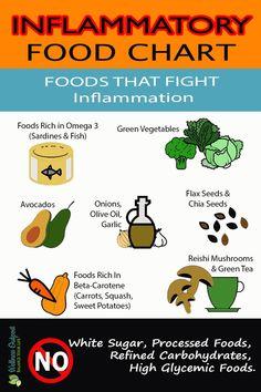 Let These 16 Foods That Help Rheumatoid Arthritis Be Thy Medicine Foods That Help Arthritis, Ra Arthritis, Prevent Arthritis, Rheumatoid Arthritis Symptoms, Natural Hemroid Remedies, Natural Add Remedies, Natural Remedies For Migraines, Ra Symptoms, Disease Symptoms