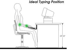 Ideal typing position to prevent repetitive stress injury