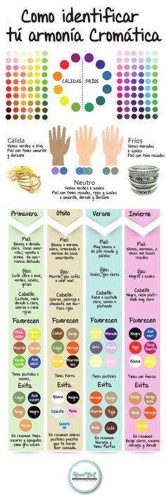 CÁLIDAS FRÍOS Neutro Venas verdes o azules Piel con tonos rosados, rojos y azules o amarillo, dorado y durazno Fríos Venas...