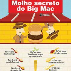Receita-ilustrada 224: Molho especial do Big Mac