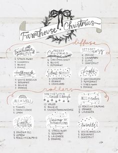 Essential Oils Guide, Young Living Essential Oils, Essential Oil Combinations, Essential Oil Diffuser Blends, Aromatherapy Oils, Yl Oils, Christmas Art, Christmas Scents, Diffuser Recipes