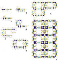 Free pattern for bracelet Aegean Sea | Beads Magic
