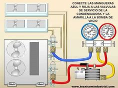 Ac Wiring, Electrical Wiring, Refrigeration And Air Conditioning, Heating And Air Conditioning, Ac Maintenance, Hvac Filters, Computer Diy, Power Engineering, Hvac Repair