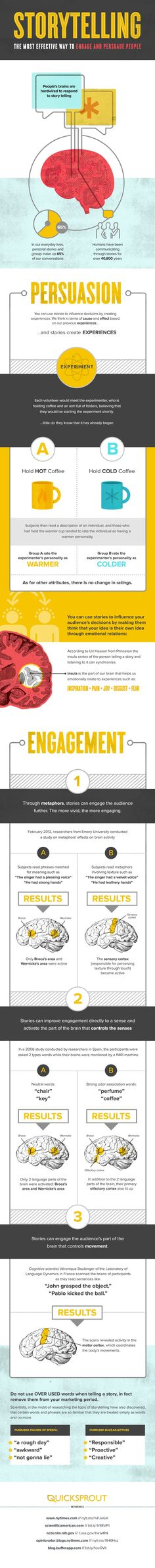 How to engage people through storytelling Infographic