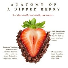 Anatomy of a Dipped Berry - Love Love Love Brown Smith Berries Chocolate Strawberries, Fruit And Veg, Chocolate Covered, Cravings, Dips, Sweet Tooth, Strawberry, Anatomy, Treats