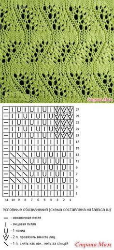Lace Knitting Stitches, Lace Knitting Patterns, Knitting Charts, Lace Patterns, Knitting Socks, Baby Knitting, Stitch Patterns, Feather Stitch, How To Knit
