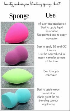 makeup for beginners Makeup Sponge Chart - makeup Contour Makeup, Eyebrow Makeup, Makeup Eyeshadow, Glitter Makeup, Doll Eye Makeup, Oily Skin Makeup, Brown Skin Makeup, Witch Makeup, Drugstore Makeup Dupes