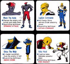Captain Commando arcade information